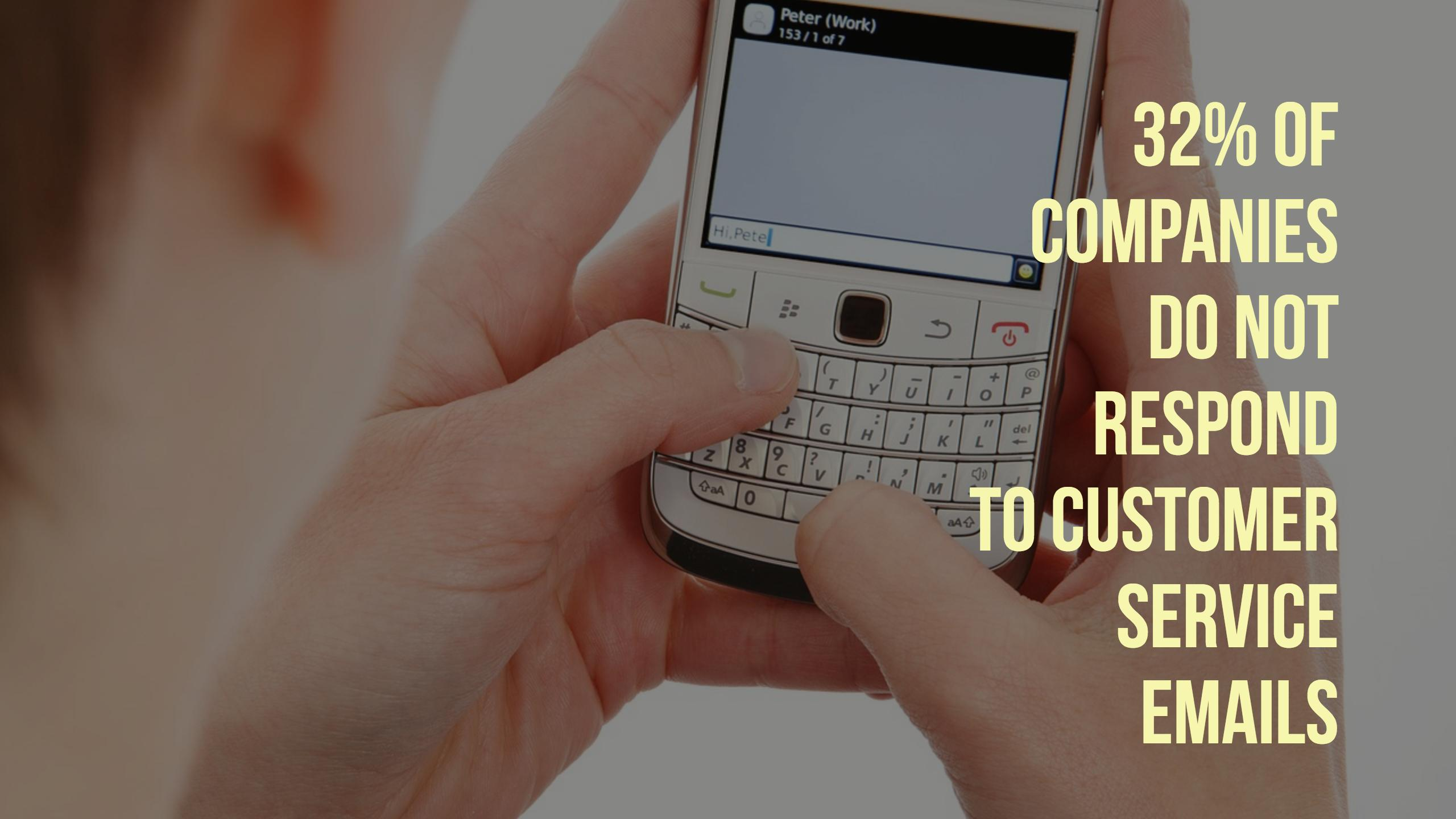 respond to security alarm customer emails to retain